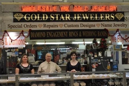 New York Jewelry Exchange – Thin Blog